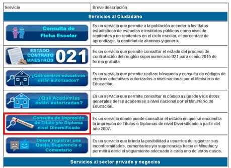 Complete the certification of your studies at the MINEDUC of Guatemala