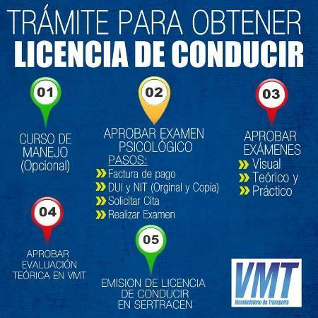 Steps to obtain a driver's license in El Salvador