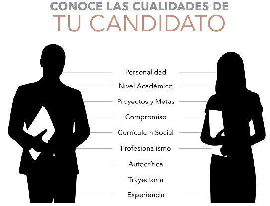 candidate qualities 2.2