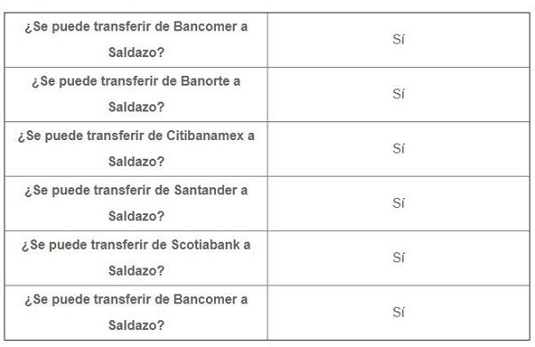 Can it be transferred to Saldazo from the account of other banks?